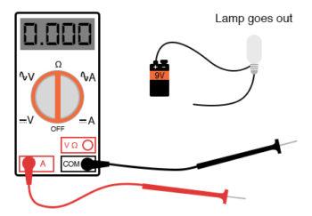 multimeter with simple battery lamp circuit broken