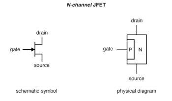n channel jfet symbol