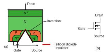 n channel v mos transistor
