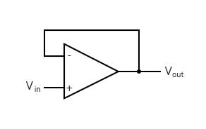 negative feedback circuit