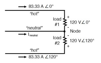 neutral wire carries current