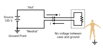 no connection between circuit conductors and the person touching the case