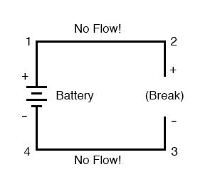 noflow battery break