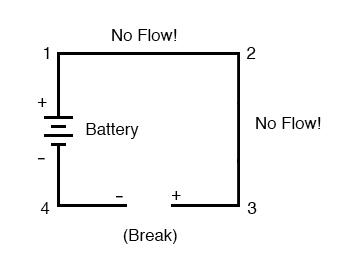 noflow battery break2