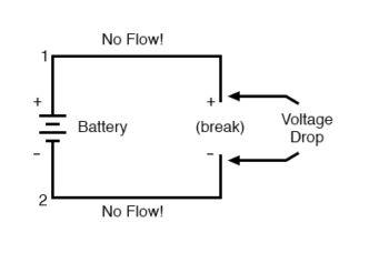 noflow battery voltagedrop
