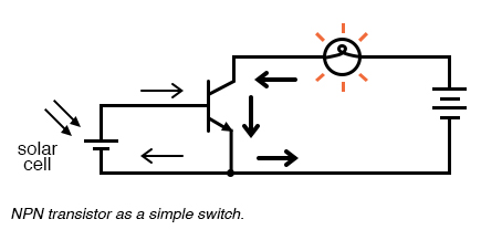 NPN transistor as a simple switch.