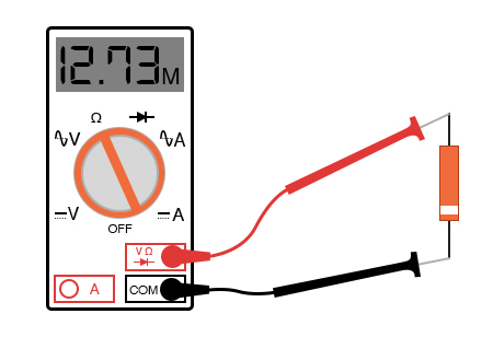 Ohmmeter equipped with a low test voltage, too low to forward bias diodes, does not see diodes.