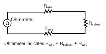 ohmmeter example1