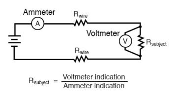 ohmmeter example2