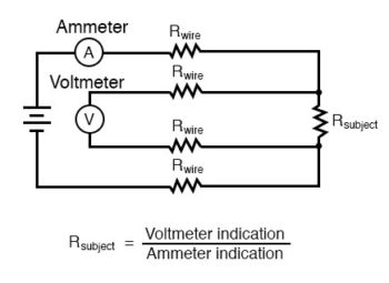 ohmmeter example3