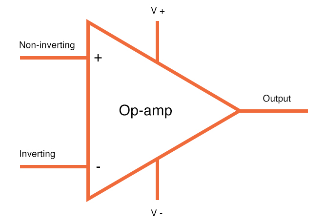 Example of an Op-amp in schematics.