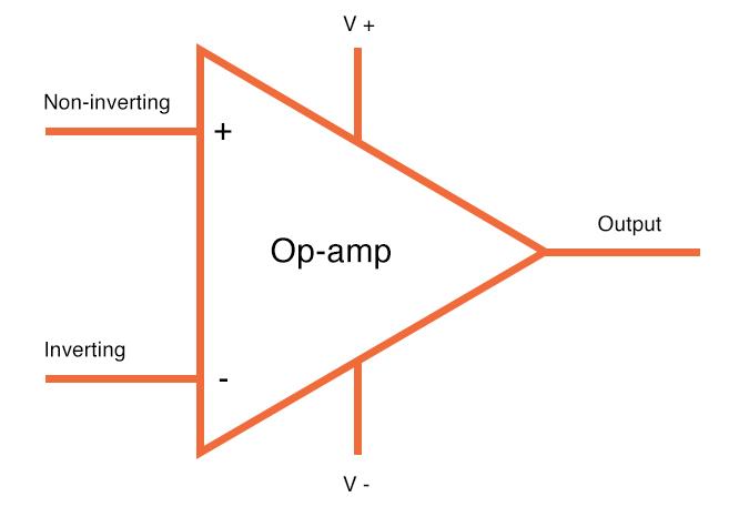 Example of an Op-amp in schematics.