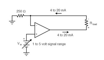 op amp with negative feedback