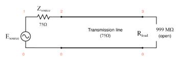 open ended transmission line