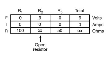 opened components series circuit table