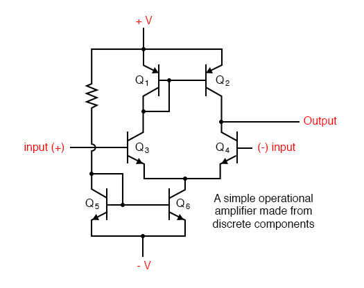 A simple operational amplifier made from discrete components.