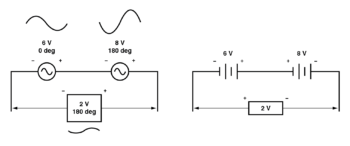 opposing ac voltages subtract opposing battery voltages