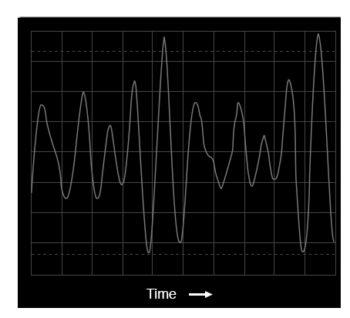 oscilloscope display three tones