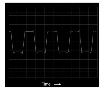 oscilloscope time domain display of a square wave