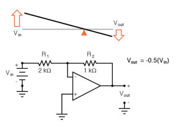 output displacement with one half the input displacement