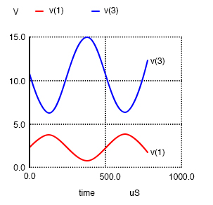 output voltage waveform