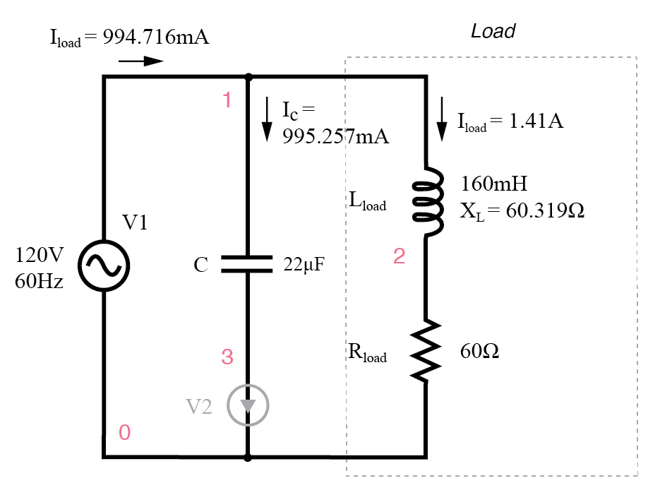 Parallel capacitor corrects lagging power factor of inductive load. V2 and node numbers: 0, 1, 2, and 3 are SPICE related, and may be ignored for the moment.