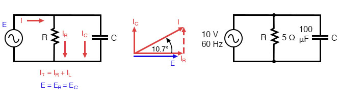 Parallel R-C circuit.
