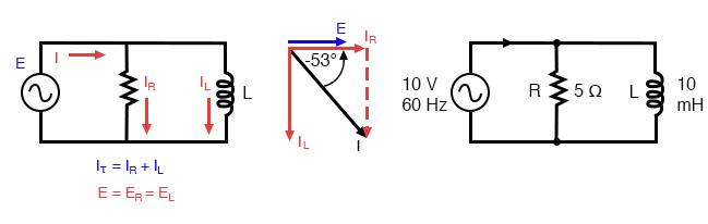 Parallel R-L circuit.