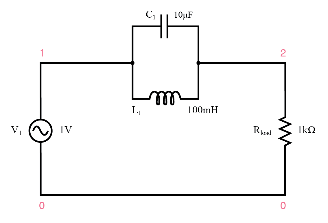 Parallel resonant band-stop filter.