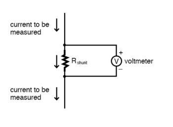 per amp of current