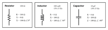 perfect resistor inductor and capacitor