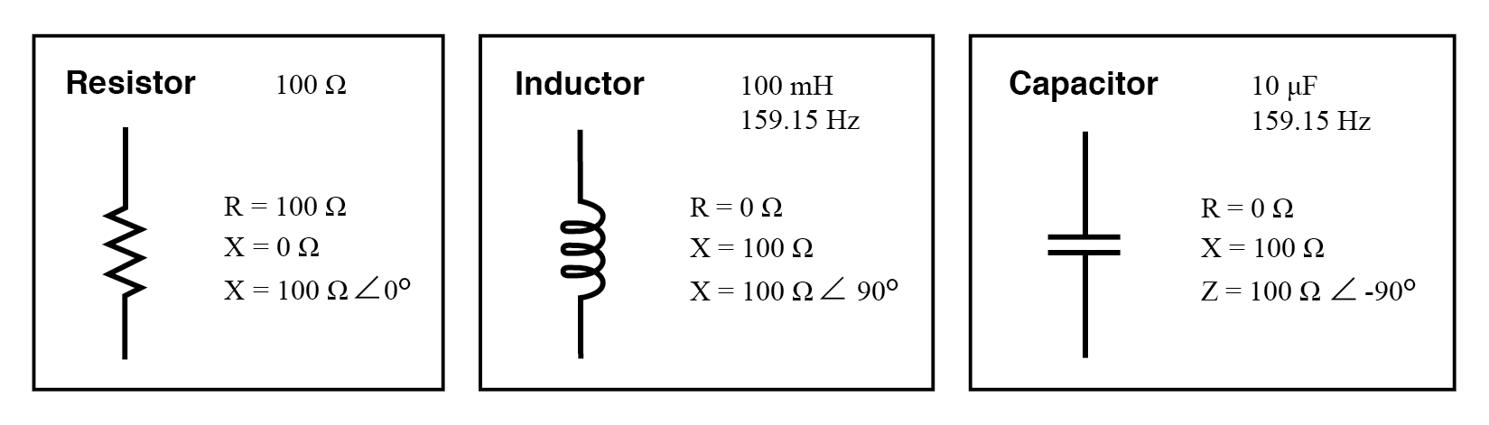 Perfect resistor, inductor, and capacitor.