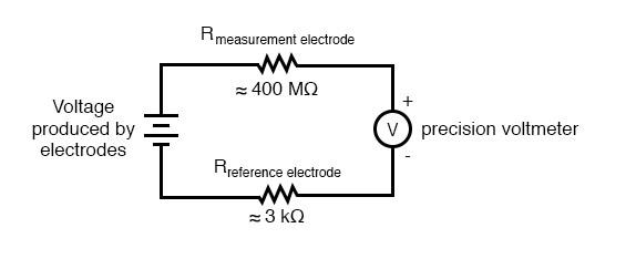 ph probe circuit diagram 1