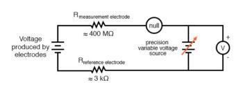 ph probe circuit diagram 2