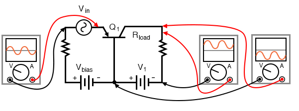 Phase relationships and offsets for PNP common base amplifier.