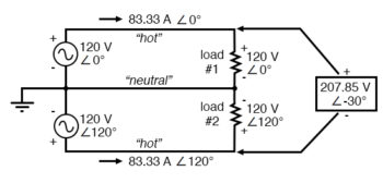 phase voltage sources example