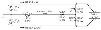 phase voltage sources example1