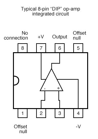 pin connections for single op amps