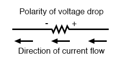 polarity of voltage drop