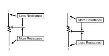 potentiometer diagram 2