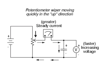 potentiometer wiper moving in the up direction
