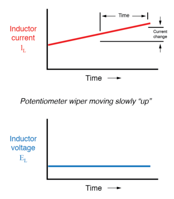 potentiometer wiper moving slowly up