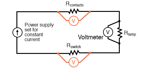 potentiometric voltmeter