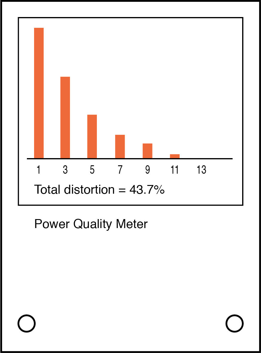 Power quality meter is a low frequency spectrum analyzer.