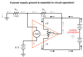 power supply ground for circuit operation