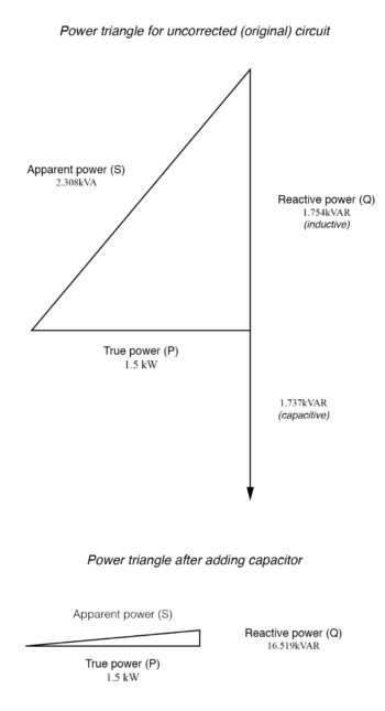 power triangle before and after capacitor correction