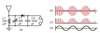 practical analog semiconductor circuits