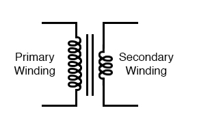 Turns ratio of 10:1 yields 10:1 primary:secondary voltage ratio and 1:10 primary:secondary current ratio.