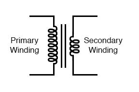 primary secondary winding