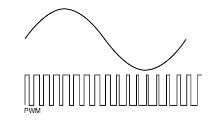 PWM approximates a sine wave